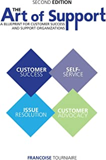 The Art of Support: A Blueprint for Customer Success and Support Organizations