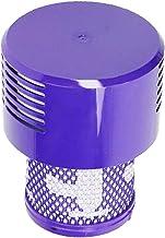 Easyeeasy Filteraccessoires Stofzuigeraccessoires voor Dyson V10 Sv12 Achterfilter schoon stuk