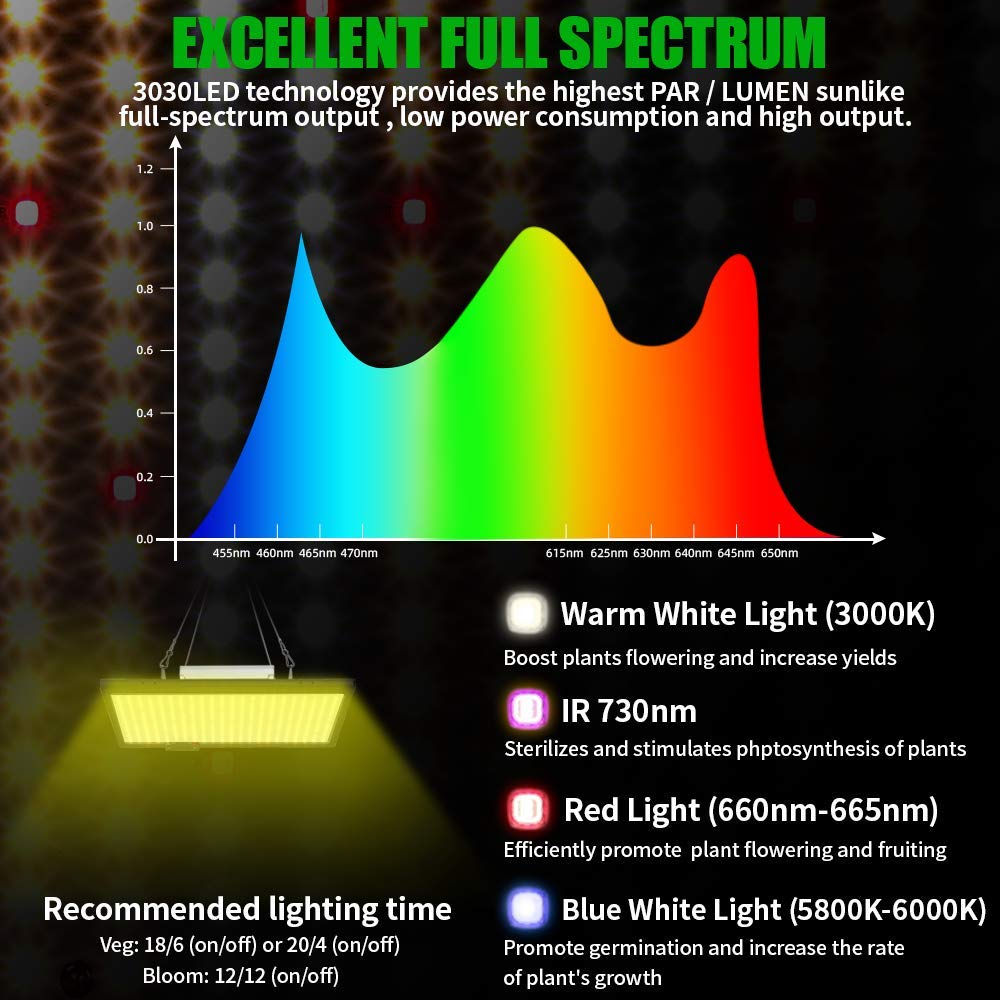Jammas 50~1000X Wholesale Price 1W3W5W high Power White Color led Light Source Emitting Color: Natural white1000PCS, Wattage: 1W