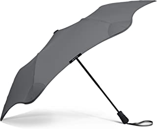 blunt umbrella uv rating