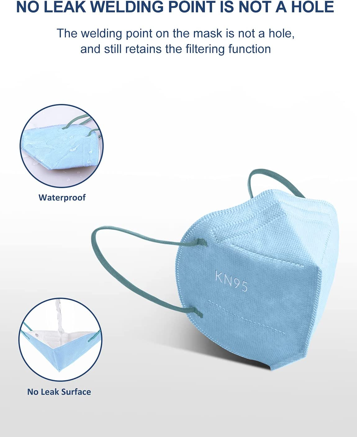 KN95 Face Mask 20 Packs, 5 Layer Safety Mask with Elastic Ear Loop and Nose Bridge Clip, Filter Efficiency≥95%, Protective Masks for Indoor and Outdoor Use (Blue Mask)
