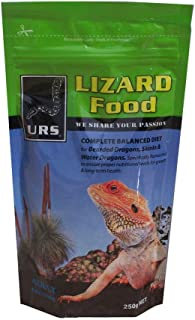 URS Food