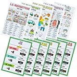 12 x 18-inch French charts for elementary, middle, and high school (K-12) classrooms Printed on high-grade 80-pound cover weight paper for French teachers and students Illustrated with easy-to-understand examples to brighten the classroom and reinfor...