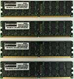 16GB KIT (4 X 4GB) Memory for Supermicro H8QME-2