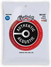 Other Acoustic Guitar Strings (41Y18MA150T)