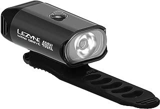 LEZYNE Mini Drive 300lm Bicycle Headlight