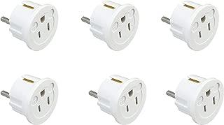 Best f type wall socket Reviews