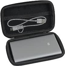 Hermitshell Hard EVA Travel Case Fits Xiaomi Mi Slim Power Bank Pro 10000mAh Portable Charger