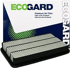 ECOGARD XA4690 Air Filter