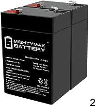 Best american battery rbc43 Reviews