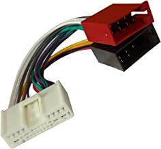 Eidoct AUX Ingresso Femmina Jack 3.5mm Audio Adattatore Cavo Compatibile per iPod iPhone 4 4S 5 5S MP3 a Mazda 2 3 5 6 RX8 MX-5 Car Player
