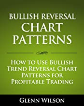 Best reversal trend patterns Reviews