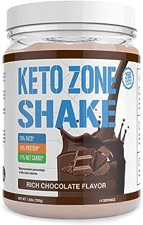 Keto Zone Shake (Rich Chocolate Flavor)