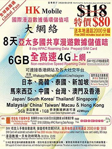 Asia China Data SIM Card 8 Days 4G/LTE Prepaid Japan, Korea, Thailand, Hong Kong, Macao, Taiwan, Singapore, China, Malaysia