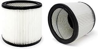 Blb650c Filter