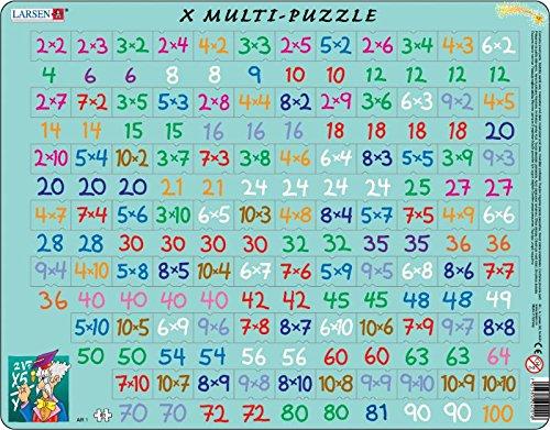 Larsen AR1 Puzzle