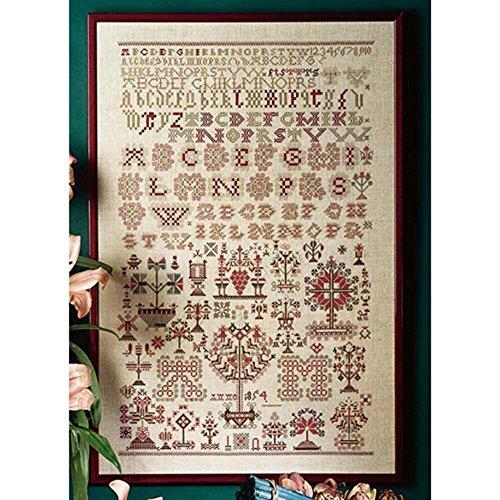 abecedario antiguo