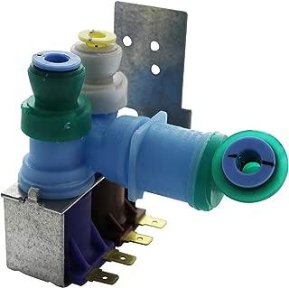 secondary water valve