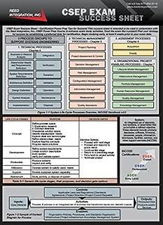 CSEP Exam Success Sheet