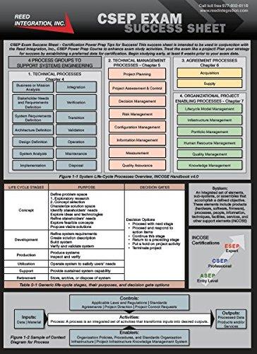 Price comparison product image CSEP Exam Success Sheet (Based on INCOSE SE Handbook v4.0)