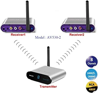MEASY AV530-2 5.8GHZ AV RCA Wireless Audio Video Sender Transmitter + 2 Receivers
