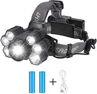 Water Resistant Emergency IMPROVED LED Powerful Waterproof Flashlight Best Camping Hard Hat Best LED Headlamp Flashlight 15000 Lumen Handheld Light Outdoor