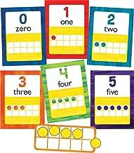 World of Eric Carle™ Numbers 0-20 Bulletin Board Set