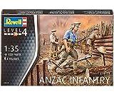 Revell–02618–Modellbau Figuren Anzac Infanterie 1915–Maßstab 1