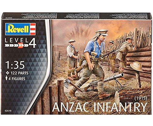 Revell–02618–Modellbau Figuren Anzac Infanterie 1915–Maßstab 1/72