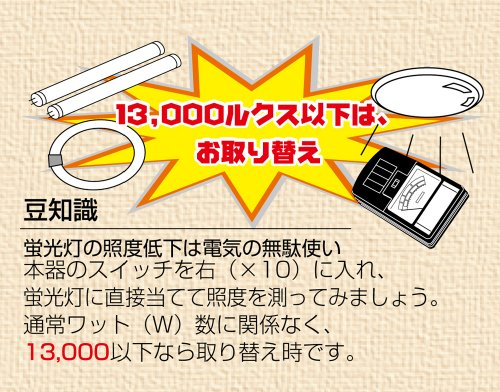 Shinwa『照度計アイヘルス(78604)』