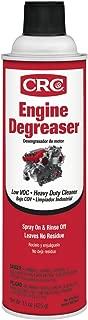 CRC 05025CA Engine Degreaser - 15 Wt Oz.