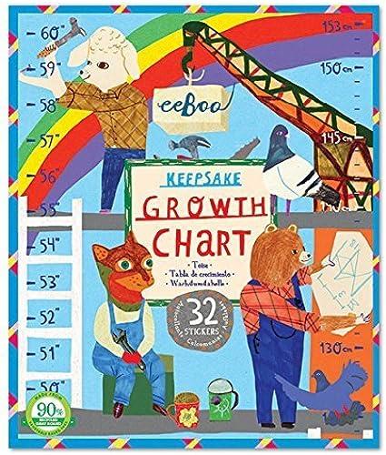 hasta 60% de descuento Construction Construction Construction Site Growth Chart by eeBoo by eeBoo  mejor marca