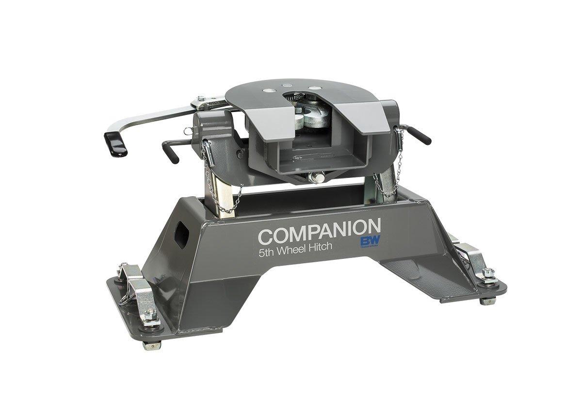 RVK3300 Companion Wheel Ford Puck