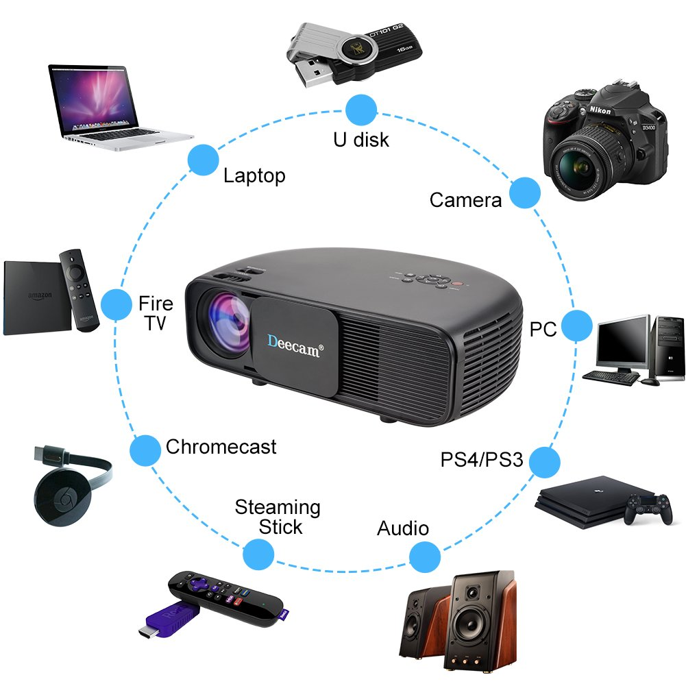 Proyector Full HD, deecam 1080P HD LED Proyector LCD Cine en casa ...