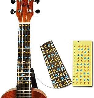 ukulele fretboard notes