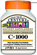 vitamin c prolonged release