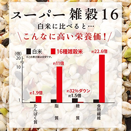 スーパーフーズジャパン『もち麦たっぷり16種雑穀米』