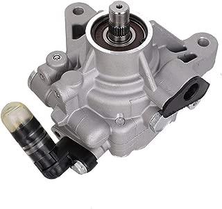 Best honda ridgeline power steering noise Reviews