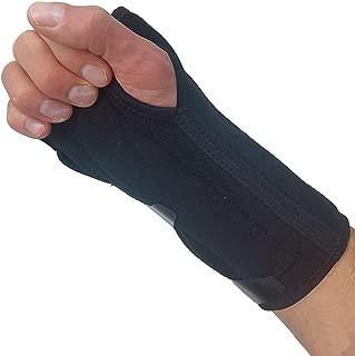 Best mueller wrist stabilizer Reviews