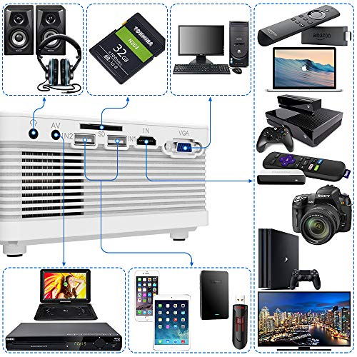QKK AK-81 Projector With Projection Screen, 6000 Lumen Mini Projector 1080P Full HD Supported, HD Native 720P Video…