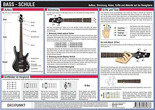 Bass-Schule: Aufbau, Stimmung, Noten, Griffe und Akkorde auf der Bassgitarre