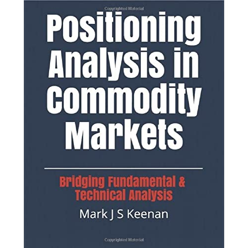 Positioning Analysis in Commodity Markets: Bridging Fundamental & Technical Analysis