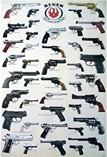 Ruger Metal Signs Tin Signs 7.87X11.8Inch Metal Box Sign Metal Drawers Yard House Home Decor Garage Shop Office Man Cave