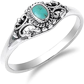 Sterling Silver Simulated Turquoise Vintage Style Ladies Ring 7mm (Size 4 to 10)