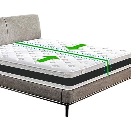 Imnbest - Cuña para colchón, soporte para colchón, puente de ...