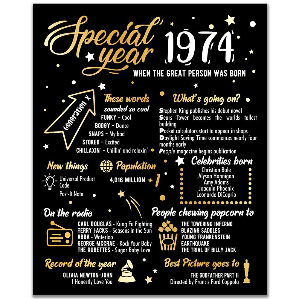 shop 8x10 1974 Birthday Poster 47th Gold Max 59% OFF Foil Decorations