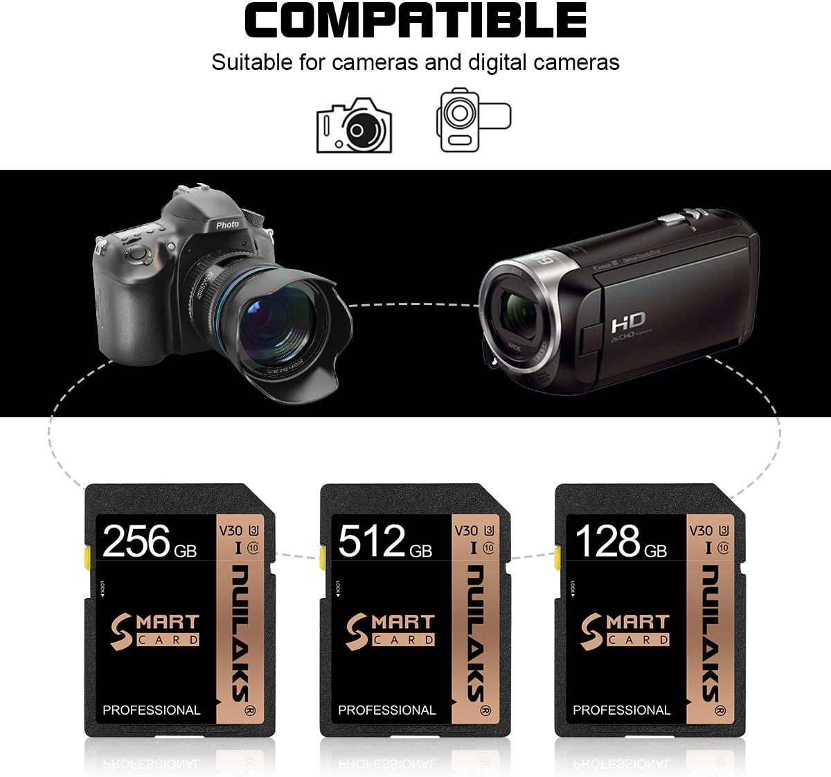 512GB SD Card High Speed Security Digital Memory Card Class 10 for Camera,Videographers&Vloggers and Other SD Card Compatible Devices(512GB) SD Card