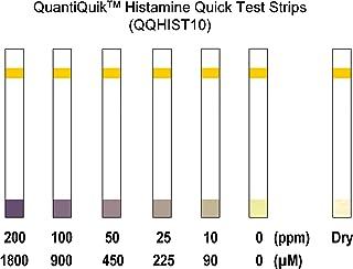 QuantiQuik Histamine Quick Test Strips (10 Strips)