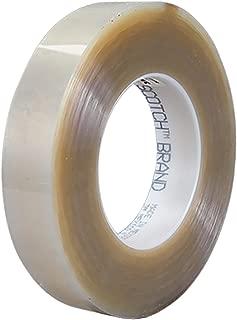 3m 8412 tape