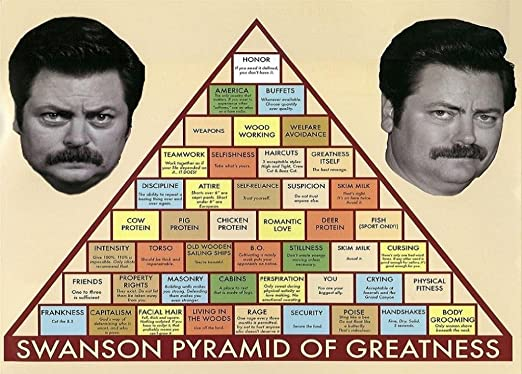 NBCUniversal Store Parks and Recreation Swanson Pyramid of Greatness Poster by